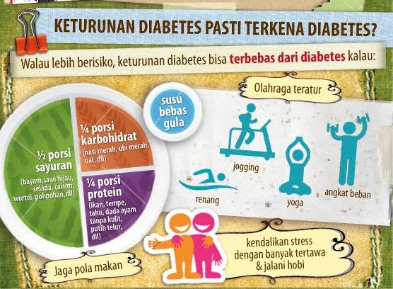 Pola Makan Untuk Penderita Diabetes Yang Tepat Dan Sehat